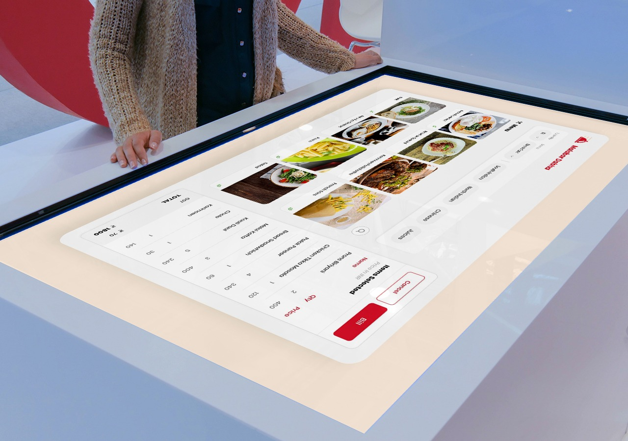 Touch Screen Signage